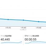 Googleアドセンスとブログで稼ぐ方法 – ブログアフィリエイトで1日1万円稼ぎだすコツ